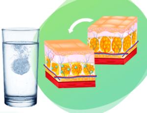 Keto Diet - como tomar - ingredientes - funciona